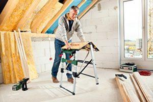 Der Arbeitstisch von Bosch in der effizienten Anwendung